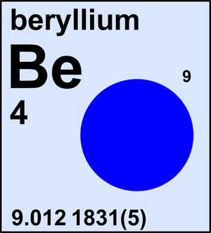 Atomic weight of beryllium commission on isotopic abundances and atomic weight of beryllium commission on isotopic abundances and atomic weights urtaz Image collections
