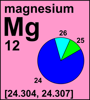 mg 26
