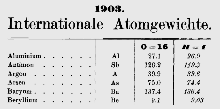 The inaugural report of the International Atomic Weights Commission
